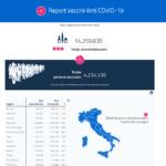 Figliuolo prende il ritmo: ieri ancora 332 mila vaccini fatti, Veneto e Lombardia in testa