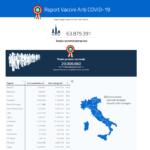 594 mila vaccini in 24 ore. Boom di prenotazioni dopo le parole di Draghi